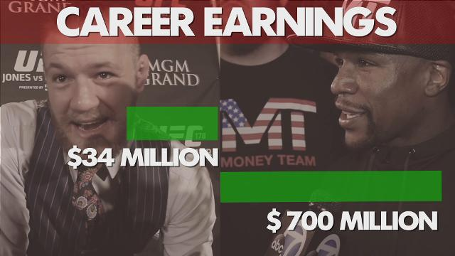 Here are the numbers that show how different Mayweather and McGregor's careers really are.