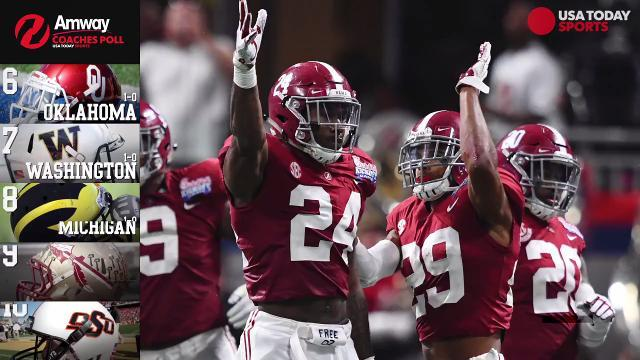 Amway Coaches Poll: Alabama still No. 1  after opening week