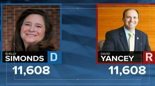 Vote for tied delegate race in Virginia postponed