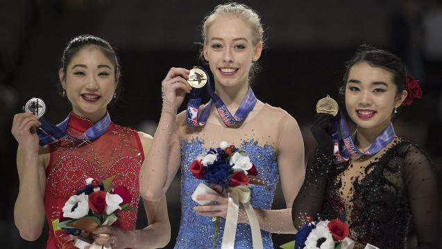 Meet the U.S. women's OIympic figure skating team