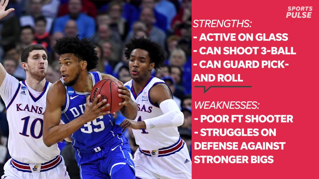 SportsPulse: Here's everything you need to know about the Sacramento Kings first-round pick, Duke forward Marvin Bagley III.