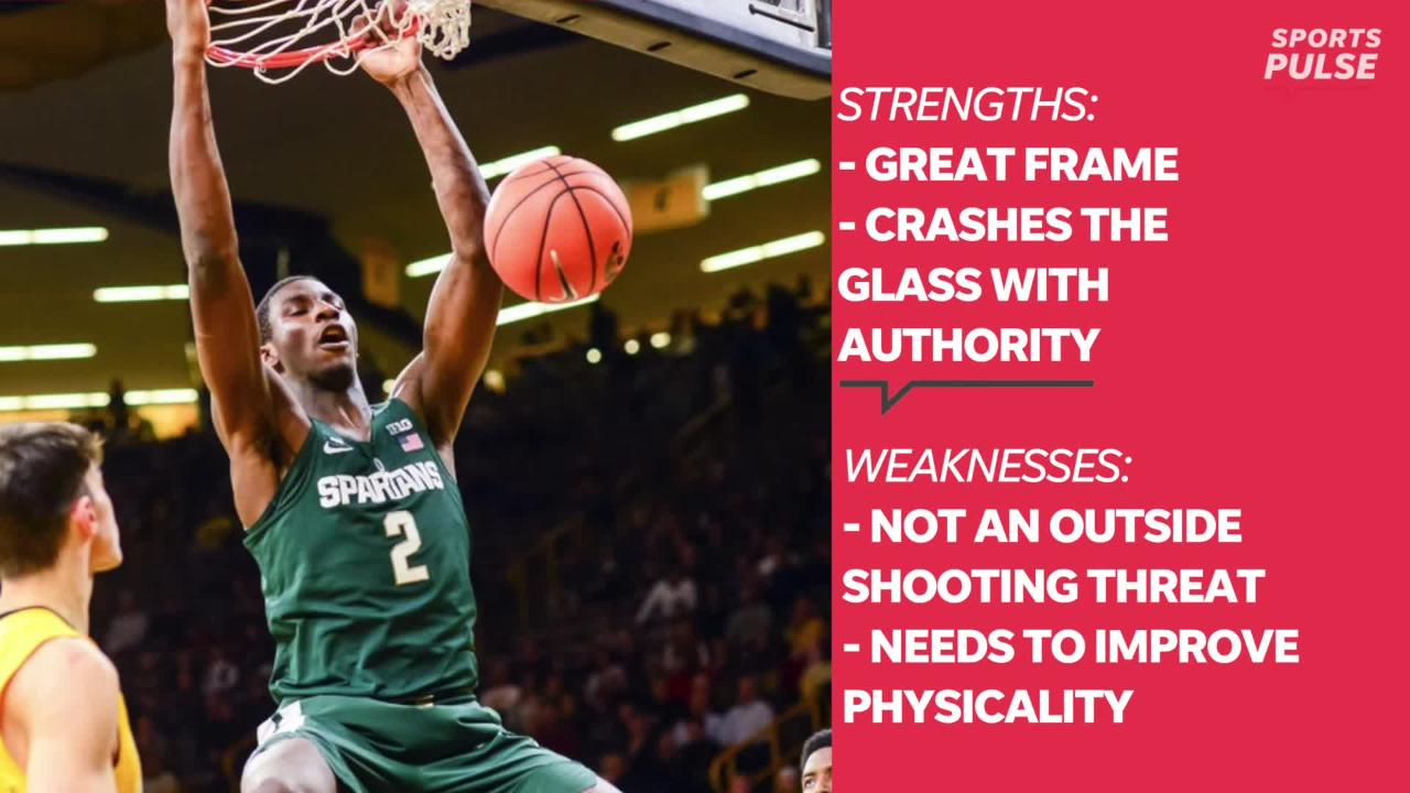 SportsPulse: Here's everything you need to know about the Memphis Grizzlies newest player, forward Jaren Jackson Jr.