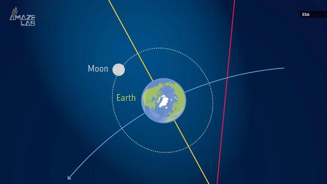 New research shows Earth's atmosphere extends almost 400,000 miles into space, surpassing the orbit of the moon.