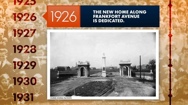 Highlights from 150 years at the Masonic Homes of Kentucky.