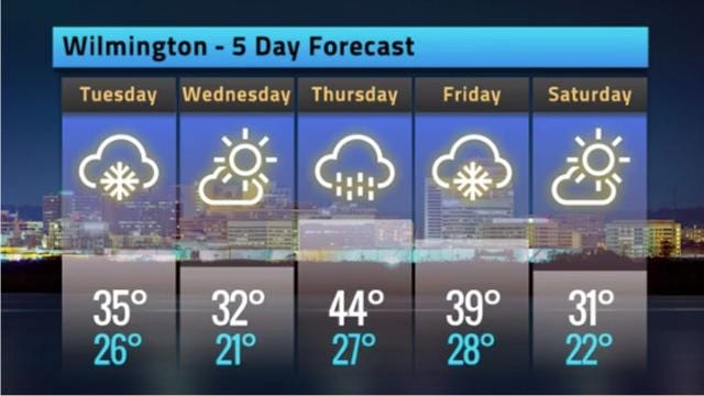 Another week of snow is in Delaware's forecast.