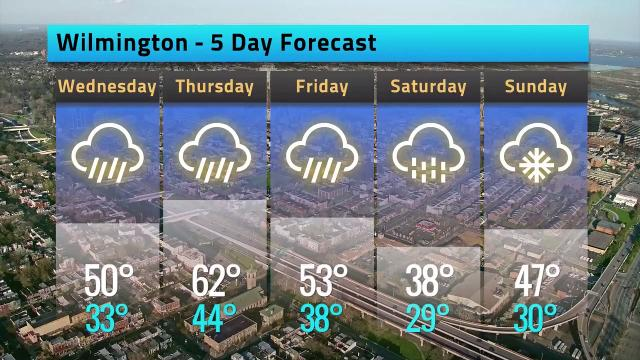 Your Wilmington-area weather forecast for Tuesday February 13 and the next few days.  2/13/18