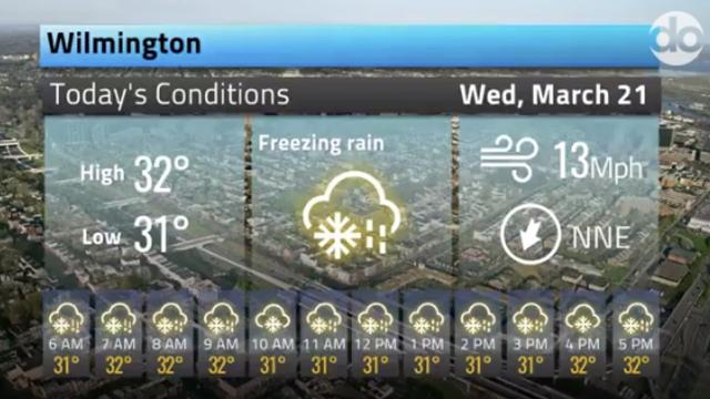 Your Delaware weather forecast for March 21