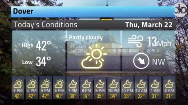 Here's your Delaware weather forecast for March 23 into next week.  3/23/18