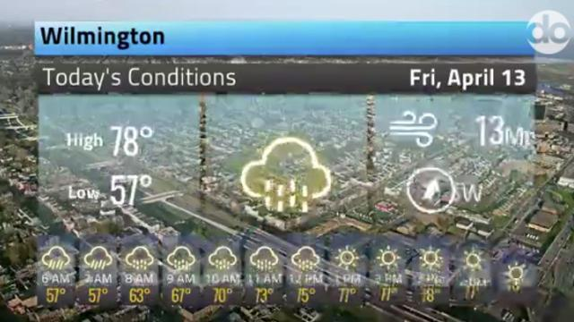 Here's your Delaware weather forecast for Friday April 13.  4/13/18