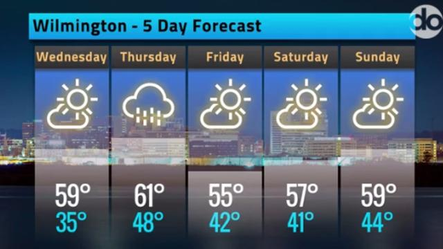 Here's your Delaware weather forecast for Tuesday April 17 through the rest of the work week.  4/17/18
