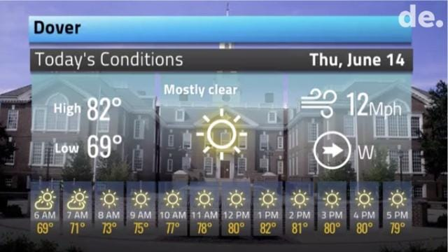 Here's your Delaware weather forecast for June 14 into next week.  6/14/18