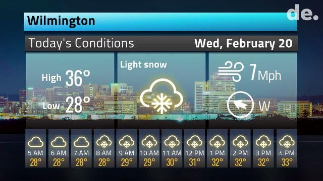 Here's your Delaware winter weather forecast for Wednesday February 20.  2/20/19