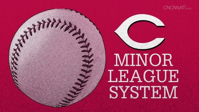 A look at the nine teams that make up the Cincinnati Reds minor league system.
