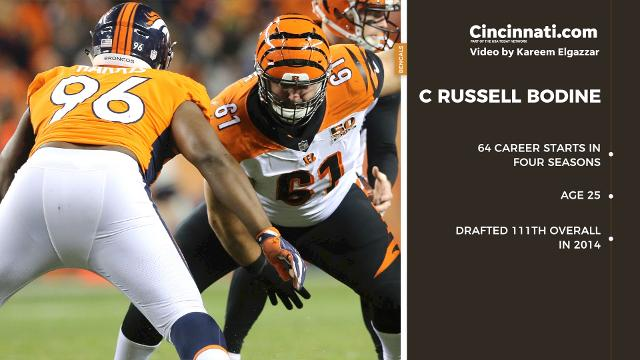 Bengals Free Agency: Russell Bodine