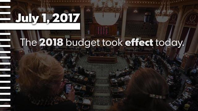 The timeline of Iowa's budget issues