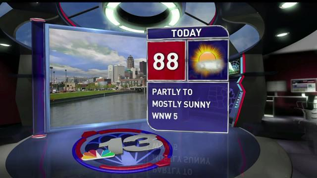 WHO-HD forecast: 88 Tuesday before cooling down