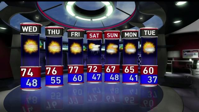Wednesday's forecast calls for mostly sunny skies with a high of 74 and a low of 48.