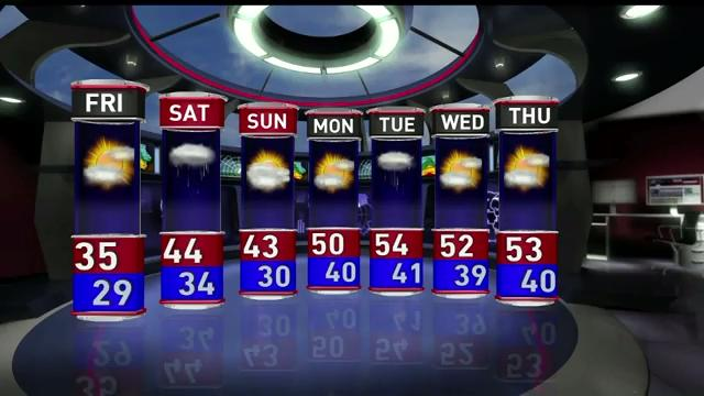 Friday's forecast calls for partly sunny skies and chilly temperatures, with a high of 35 and a low of 29.