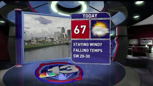 There's a wind advisory from 3 p.m. today through 3 a.m. Tuesday for much of the state, with gusts of more than 40 mph. It'll reach 67 degrees today before temps drop into the 30s and below later this week.