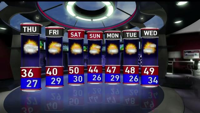 Thursday's forecast calls for mostly cloudy skies with a high of 36 and a low of 27. There is a chance of scattered flurries, mostly Thursday evening.