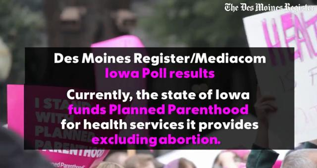 Poll: Iowans support funding of Planned Parenthood
