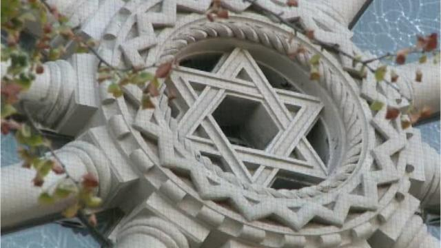 What's the difference between a synagogue, a temple and a shul in Judaism?