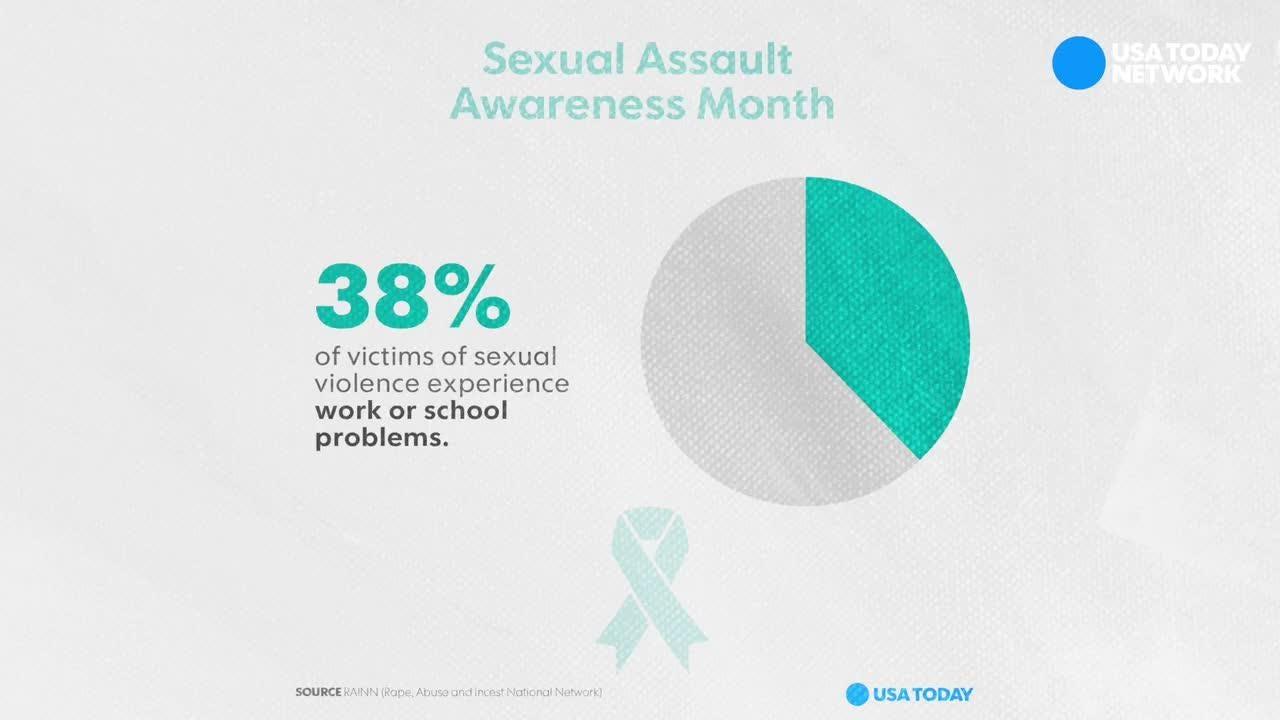 The startling statistics behind rape