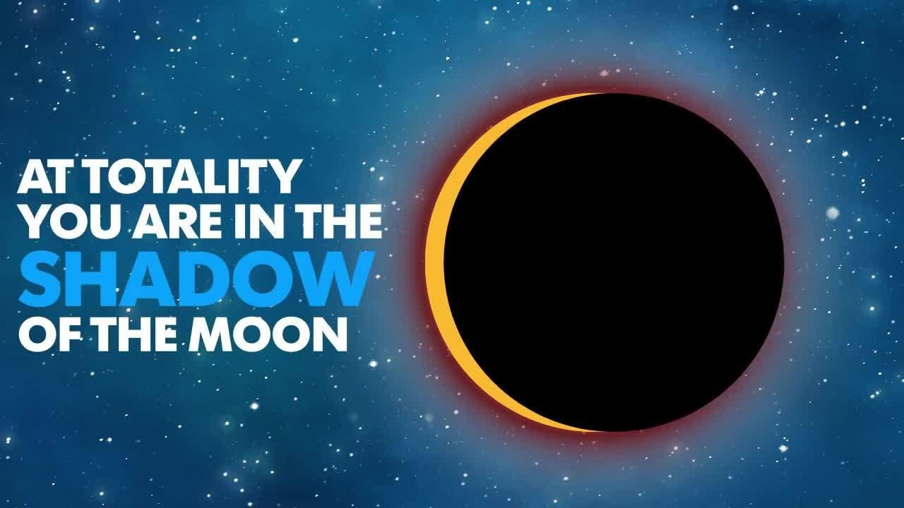 Solar eclipse 2017: What to expect
