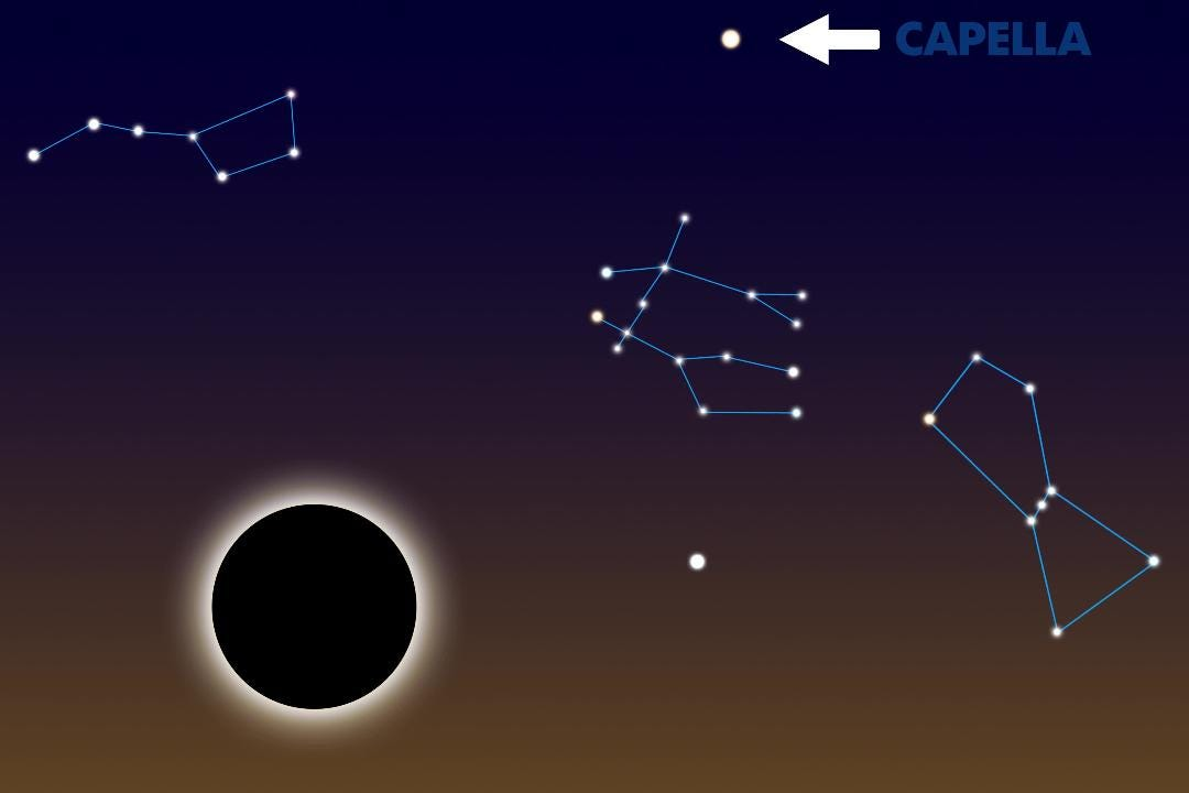 Solar Eclipse 2017: Planets and stars will be visible ...