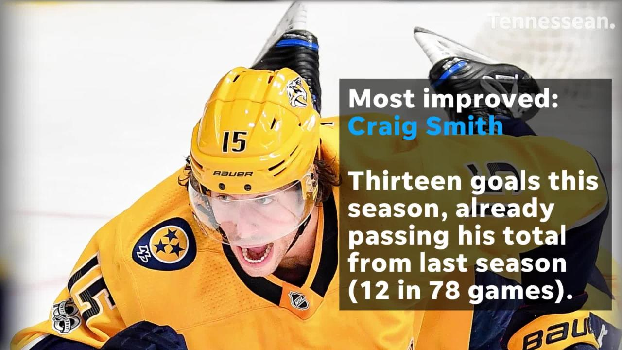 Handing out Predators' (early) first-half superlatives
