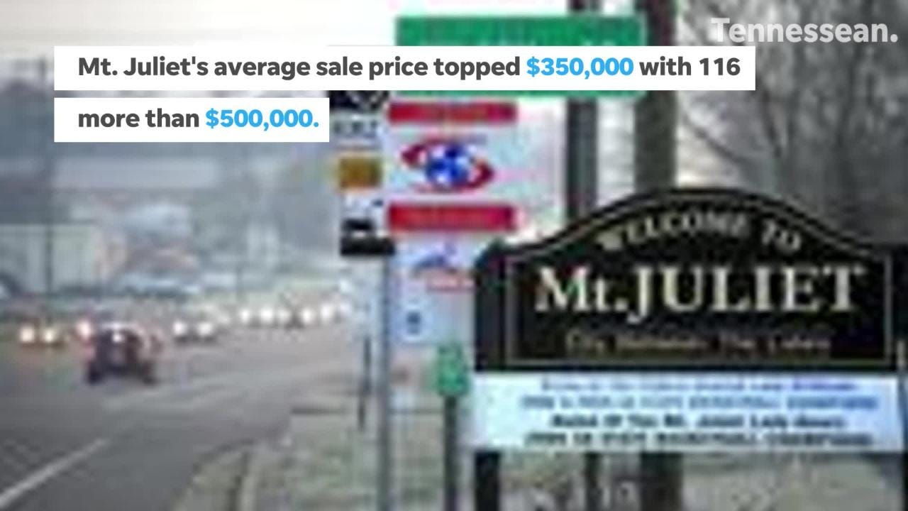 Average price go well over $300,000 with 166 houses topping over $500,000