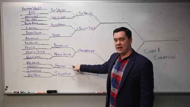 Sports reporter Josh Thomson gives his picks for the Section 1 Class B boys basketball tournament Feb. 14, 2018.