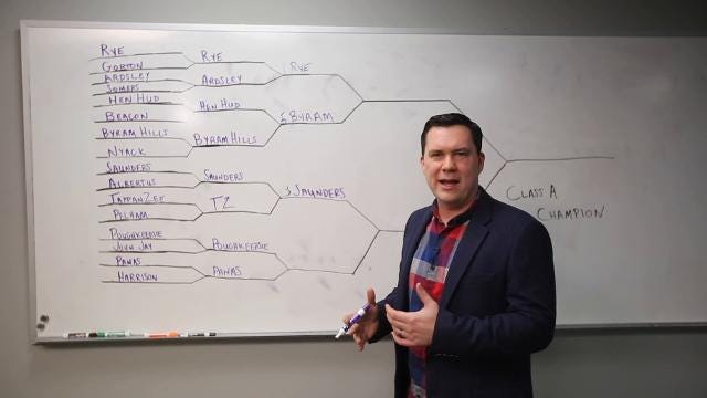 Sports reporter Josh Thomson gives his picks for the Section 1 Class A boys basketball tournament Feb. 14, 2018.
