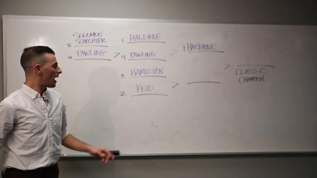 Video: Girls Basketball Section 1 Class C
