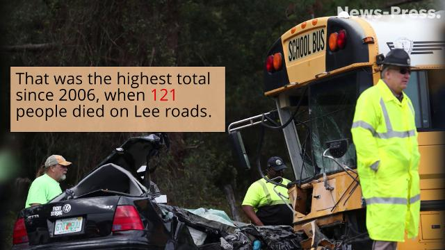 Focus Lee County >> Effort Started To Help Reduce Fatal Crashes In Lee County