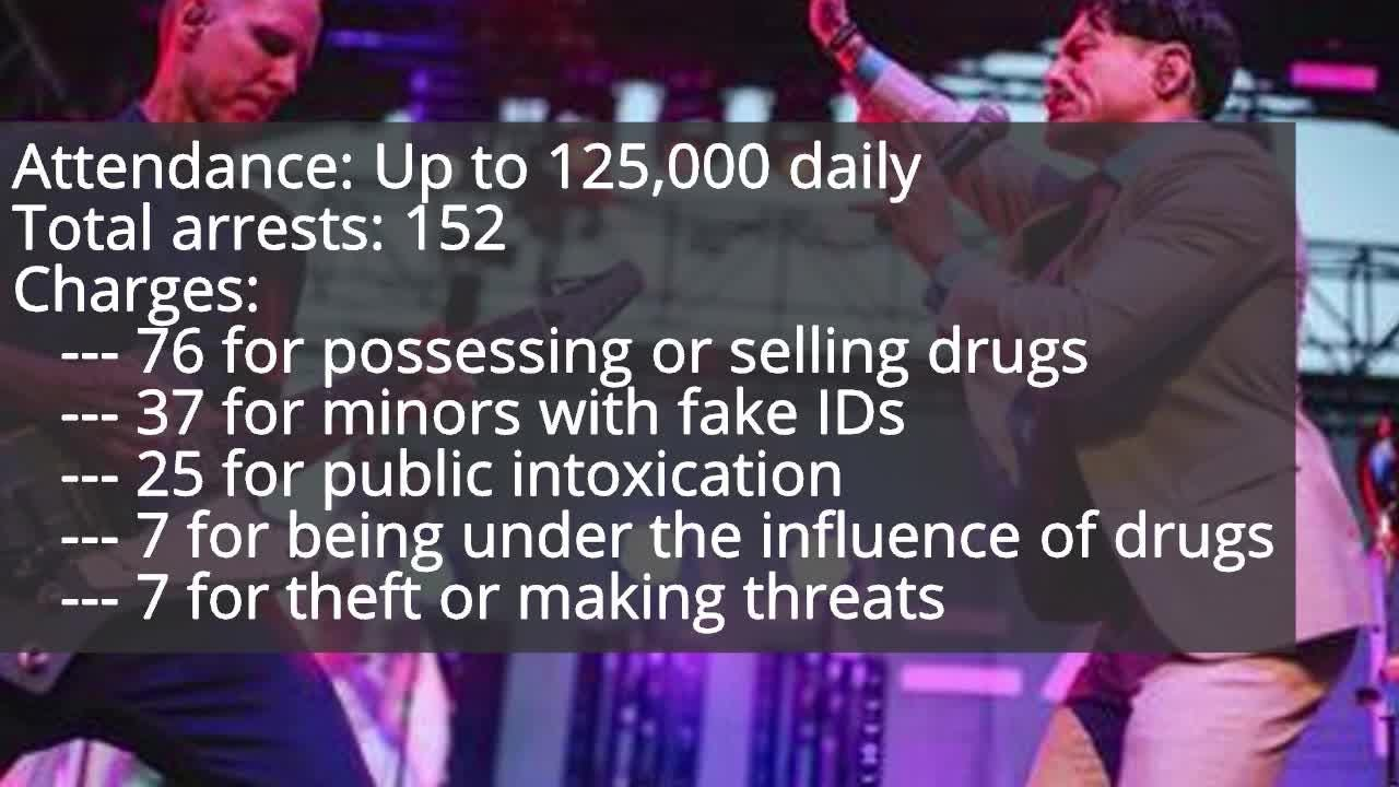 Here is a breakdown on the number of arrests at this years Coachella Valley Music and Arts Festival and Stagecoach country music festival.