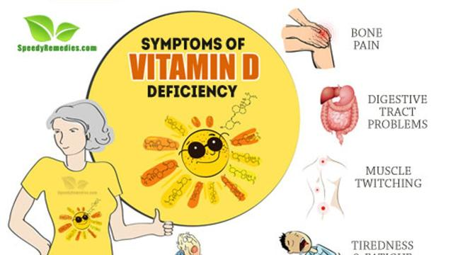Vitamin D The Sunshine Hormone
