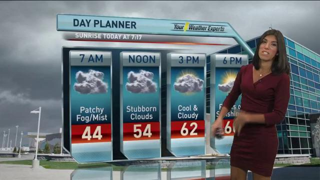 Morning forecast for Wednesday, Oct. 11