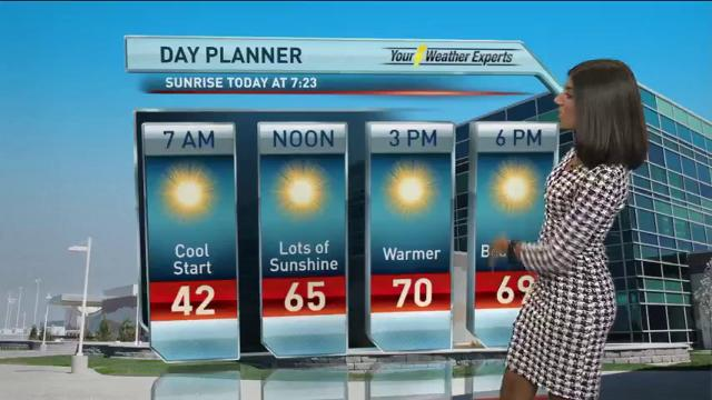 Morning forecast for Tuesday, Oct. 17