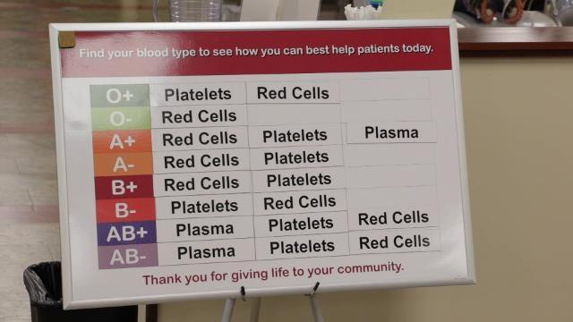 Aaron Pearson blood drive