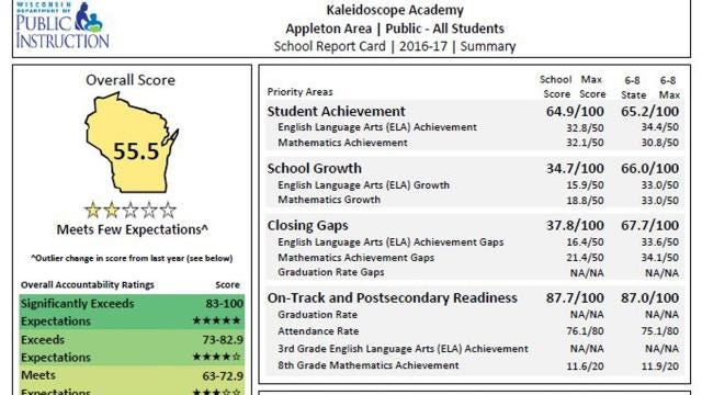 Outliers Emerge In School Report Cards