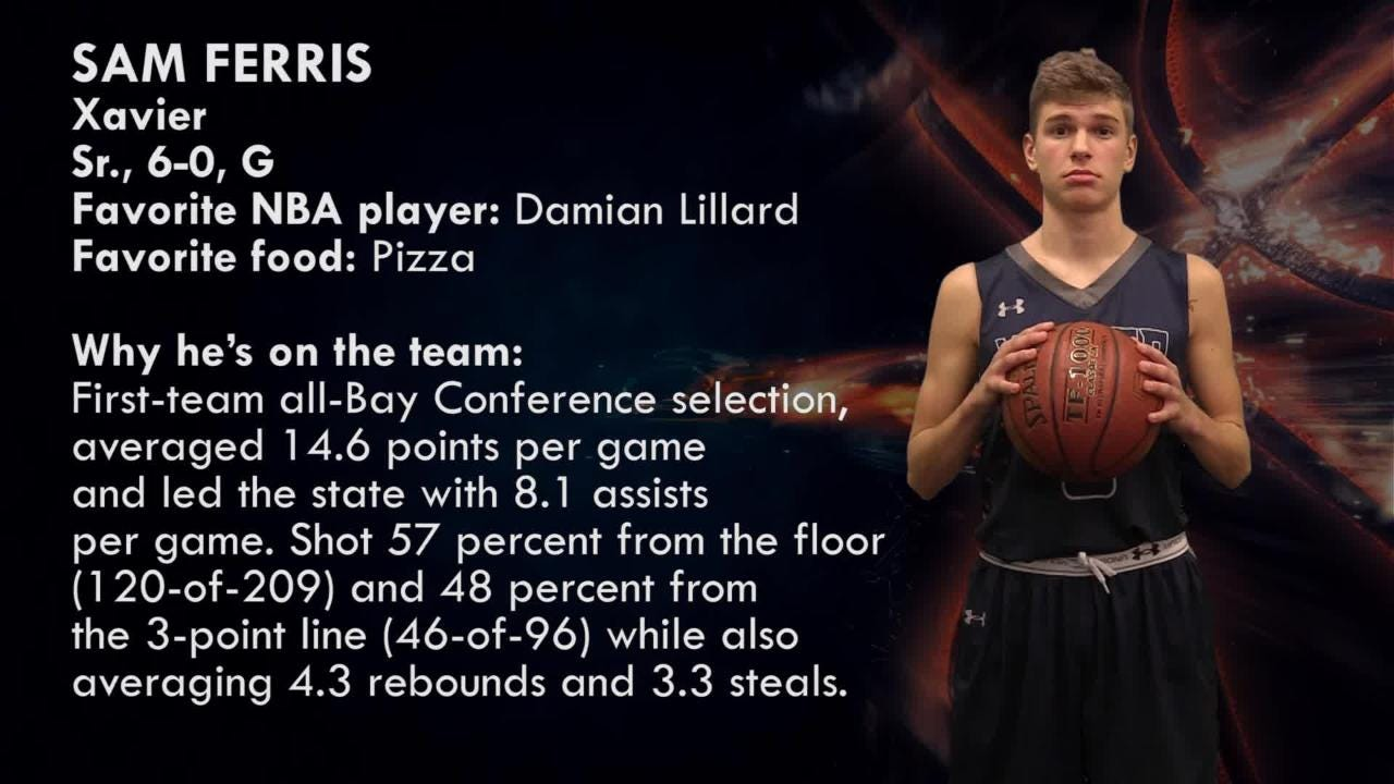 Xavier's Sam Ferris is one of the top players to watch in the Post-Crescent coverage area.