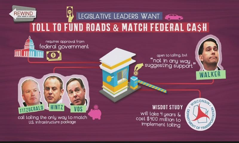 Legislators talked about toll roads as a solution for transportation funding at a Wisconsin Counties Association event. WisconsinEye's Steve Walters and WisPolitics.com's JR Ross discussed the in issue.