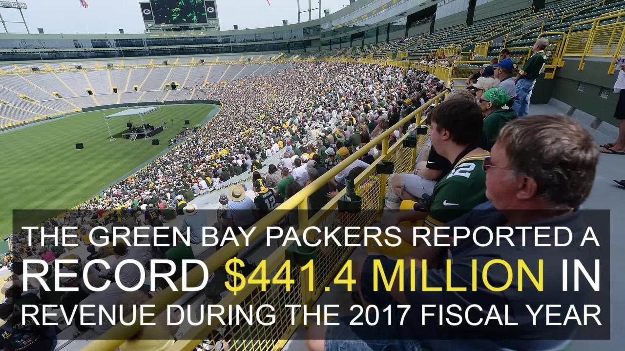 The annual Green Bay Packers shareholders meeting is scheduled for July 25, 2018.