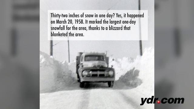 Think you know all there is to know about York County weather? Guess again.