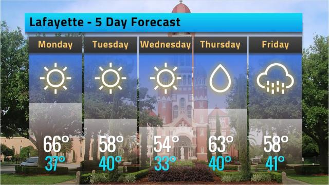 Lafayette weather forecast