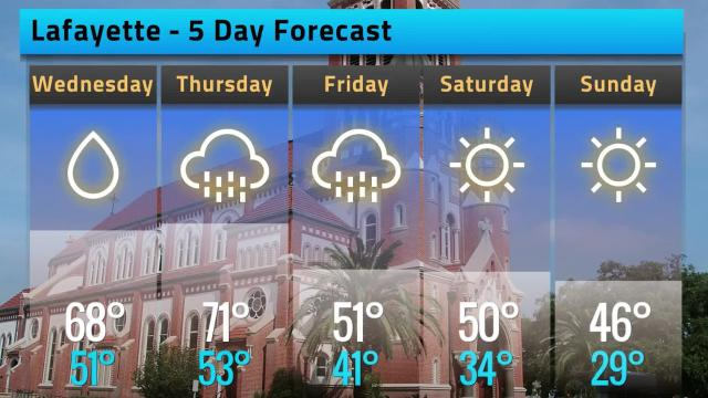 Here's a look at today's weather forecast for Lafayette, Louisiana.