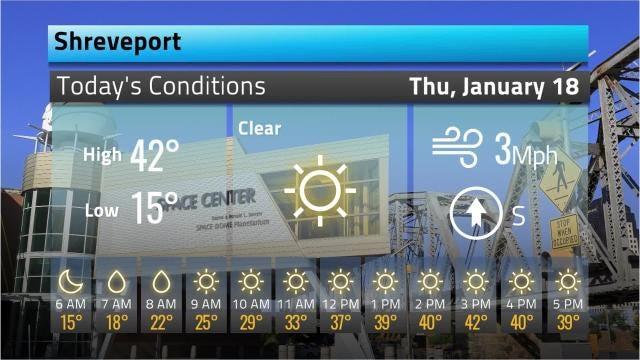 Weather forecast for Jan. 18 in Shreveport.