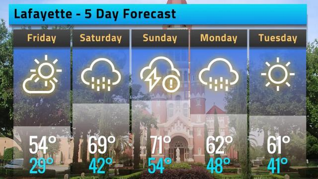 Here's a look at the weather forecast for Lafayette, Louisiana. Expect to see temperatures rise to above freezing by the late morning.