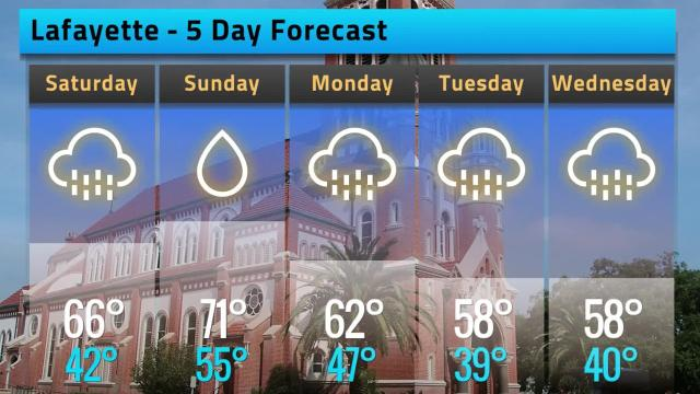 Here's a look at the forecast for Lafayette, Louisiana.